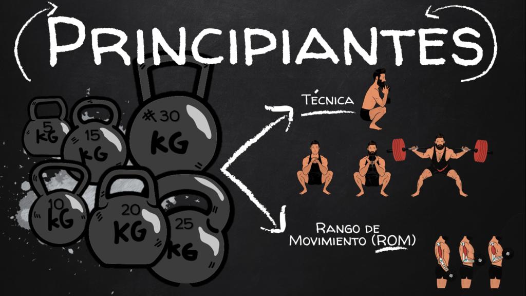 Principios del entrenamiento – Sobrecarga progresiva